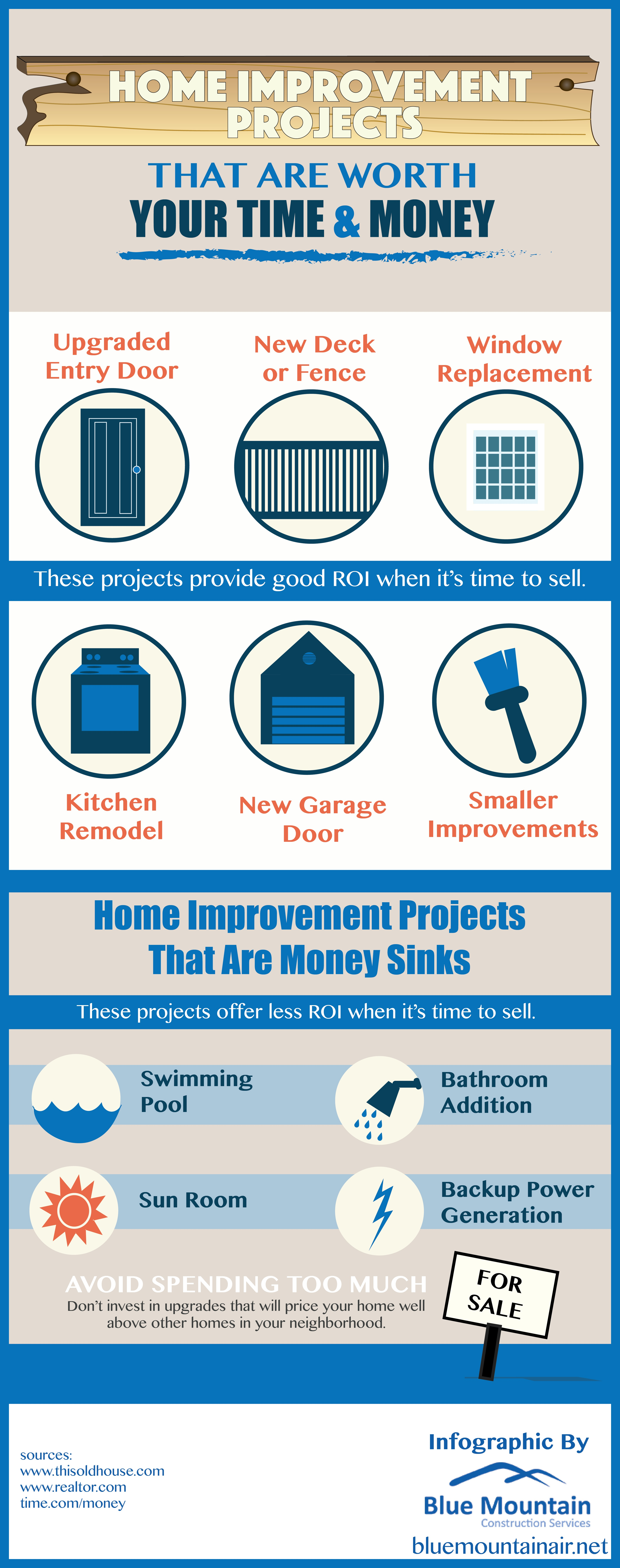 Home-Improvement-Infographic